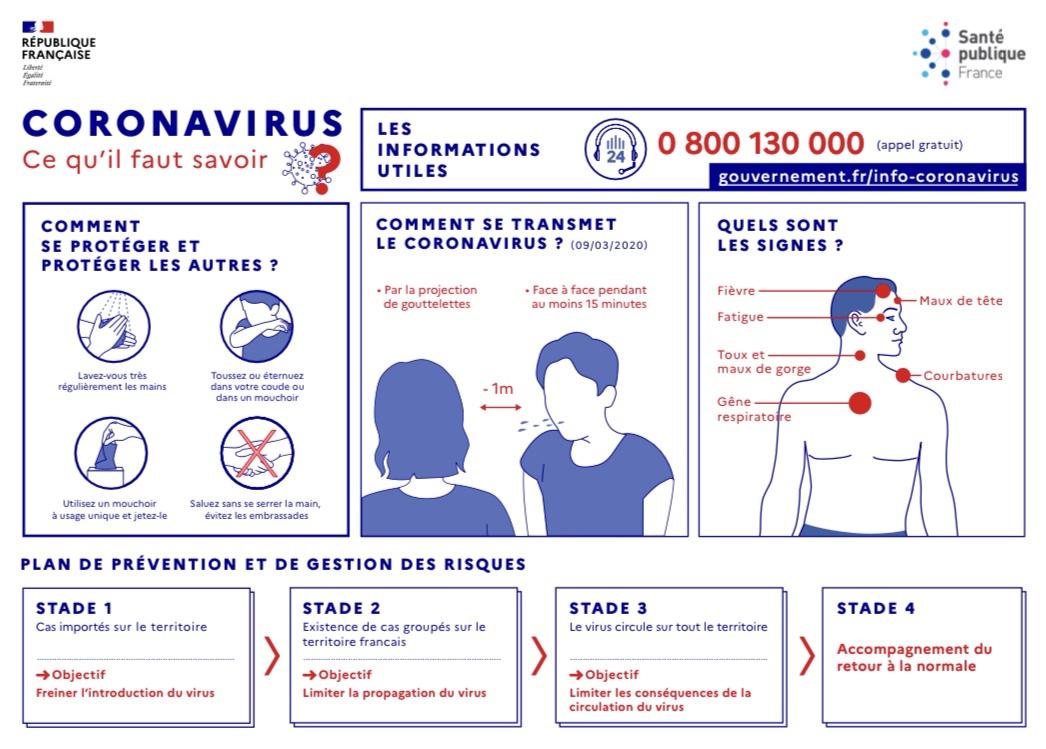 """""""Coronavirus? C'est pourquoi l'Italie risque désormais plus de décès que la Chine"""""""